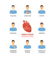 cartoon heart attack infographic card or poster vector image