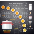 How to make perfect boiled eggs vector image