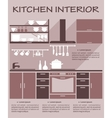 Flat kitchen interior design vector image