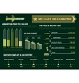 Military infographic poster presentation template vector image