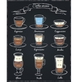 Poster of different coffee in vintage style vector image