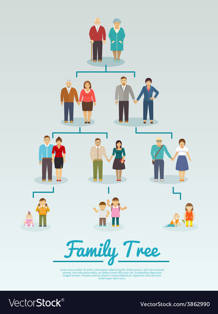 Family tree flat vector