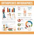 Flat Orthopedics Infographics vector image