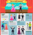 flat people in theatre infographic concept vector image