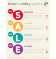 Sale infographic timeline Time line of Social vector image vector image