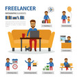freelancer infographic elements a man works at vector image