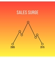 sales surge like mountains peak graphic vector image