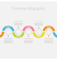 Timeline Infographic with snail colored ribbon vector image