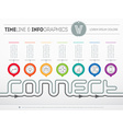 Infographic timeline about connect with seven vector image
