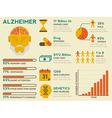 Alzheimer Infographic vector image