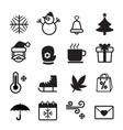 winter season icon symbol set vector image