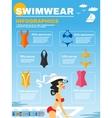 Swimwear Infographics Set vector image