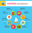 summer concept infographics vector image vector image