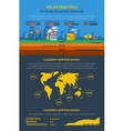 Infographics oil industry vector image