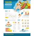 infographics about water vector image