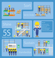 Warehouse Teamwork Cartoon With The 5S Activities vector image