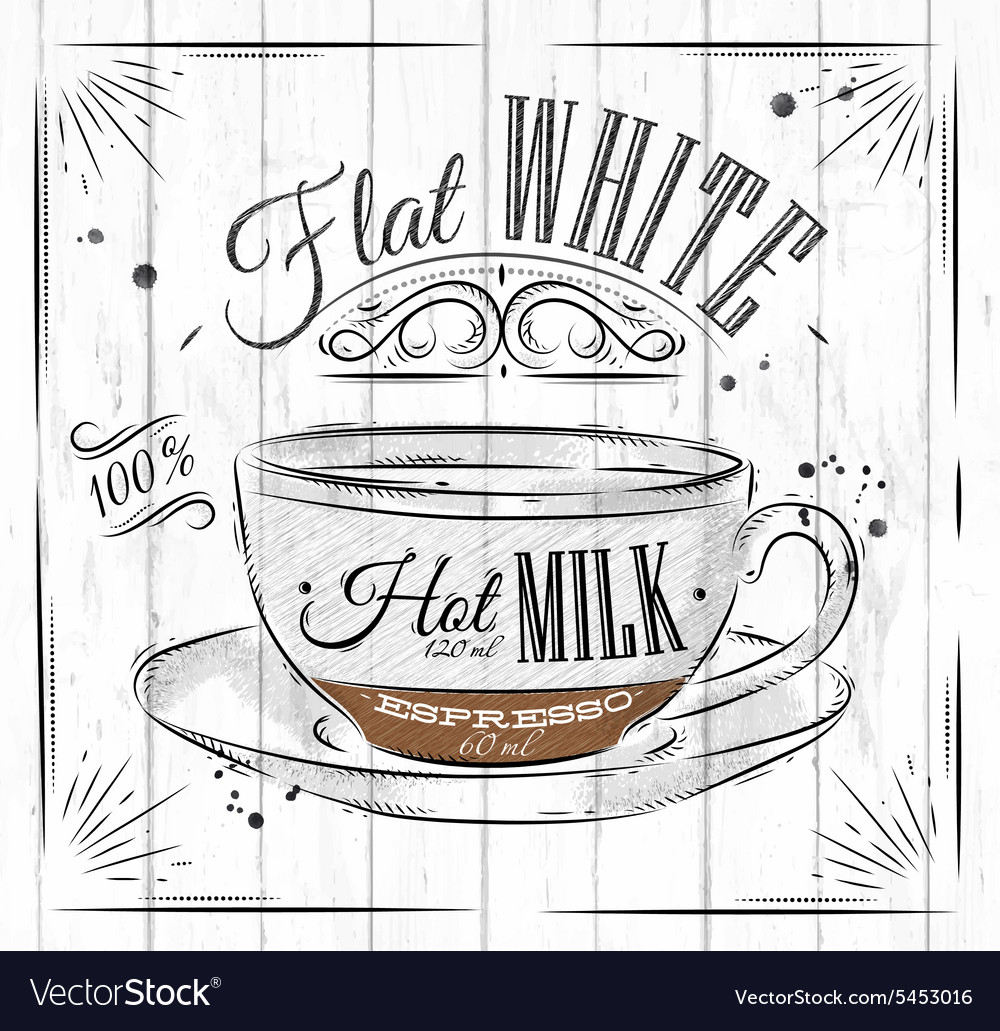 Poster flat white vector