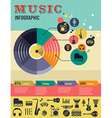 Music infographic and icon set of instruments vector image vector image