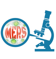 Microscope with Mers virus vector image