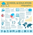 School Education Linear Infographics vector image