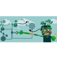 Green planet technology concept vector image