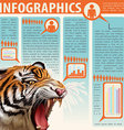 An infographics showing an animal vector image