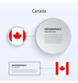 Canada Country Set of Banners vector image
