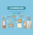 corridor furniture poster in flat style vector image