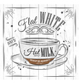 Poster flat white vector image vector image