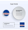 Cape Verde Country Set of Banners vector image