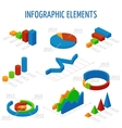 Isometric 3d charts set for infographics vector image