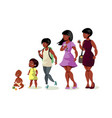 set of black girls from newborn to infant toddler vector image