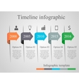 Infographics arrow timeline template vector image