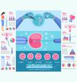 in vitro fertilization flat infographic template vector image