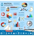 Nautical Colored Infographic vector image