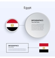 Egypt Country Set of Banners vector image