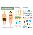 cartoon obesity weight loss infographics card vector image
