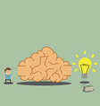 Brain labyrinth to idea and wealth vector image