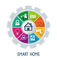 Smart home automation technology concept vector image vector image