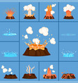 concept of active volcano and geyser in action vector image
