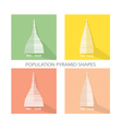 The 2 Types of Population Pyramids Graphs vector image
