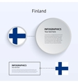 Finland Country Set of Banners vector image