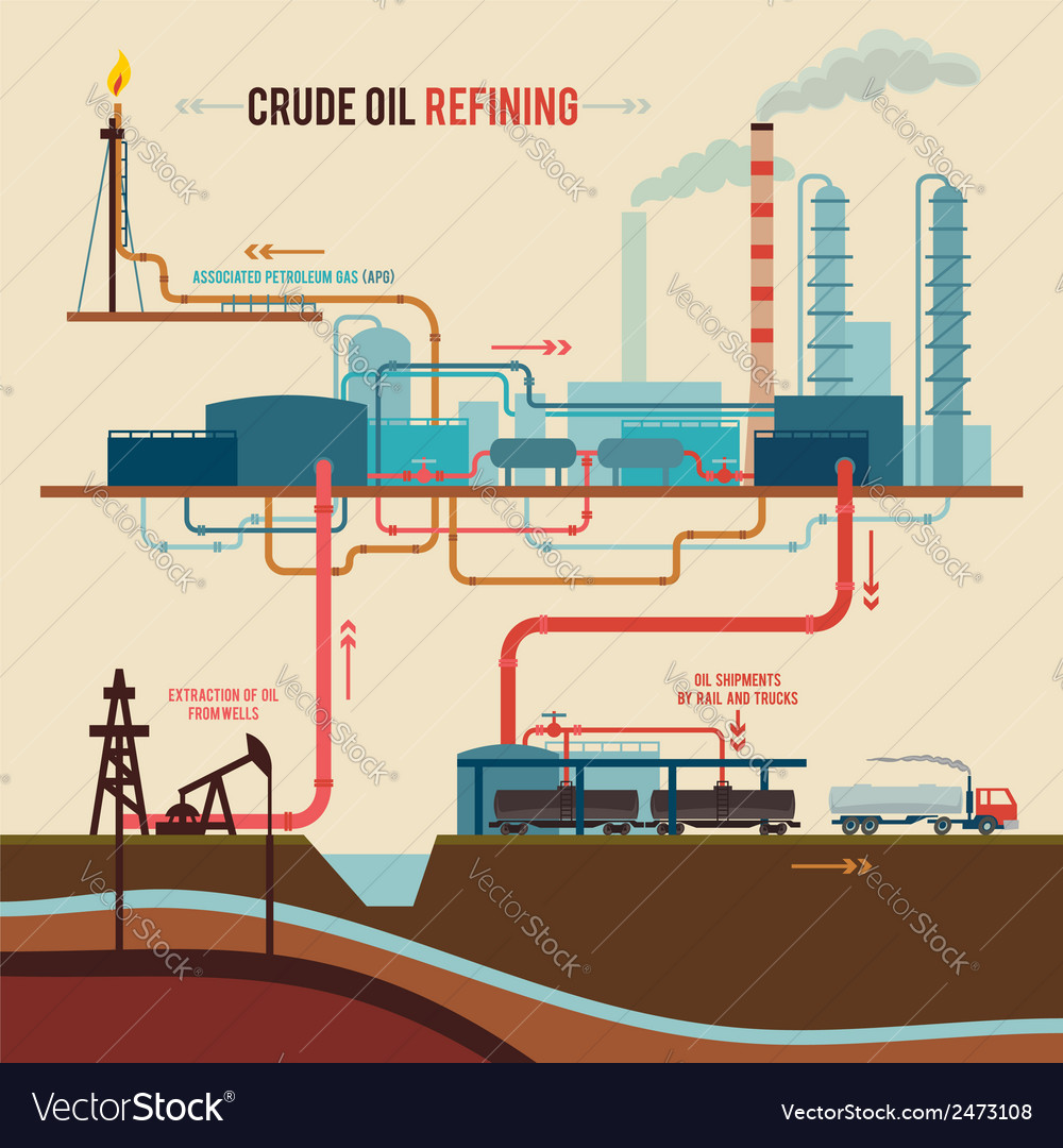 Crude oil refining vector