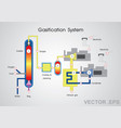 gasification system vector image
