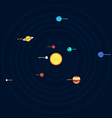 Solar system planet flat design vector image
