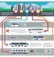 public city transport passenger vector image