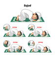 Muslim Prayer Position Guide Step by Step vector image