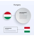 Hungary Country Set of Banners vector image