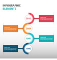 colorful circle business timeline roadmap vector image