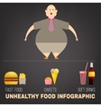 Obesity Image vector image